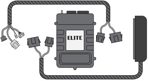 6 Ways to Wire In Your ECU