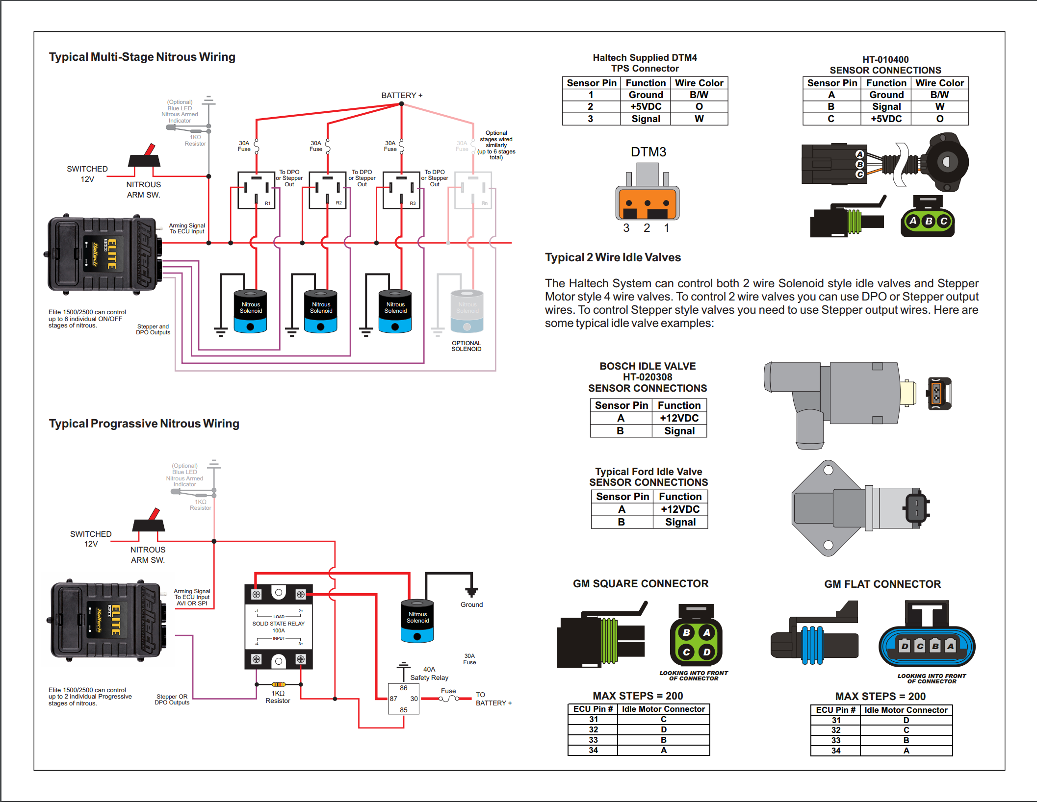 haltech engine management systems harness archives haltech rh haltech com 2G DSM ECU Pinout haltech elite 550 wiring diagram
