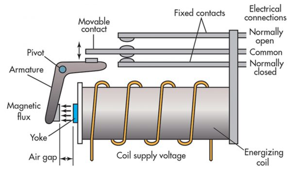 Haltech E6k Wiring Diagram  Ignition Diagram, Trigger Diagram, Turbo